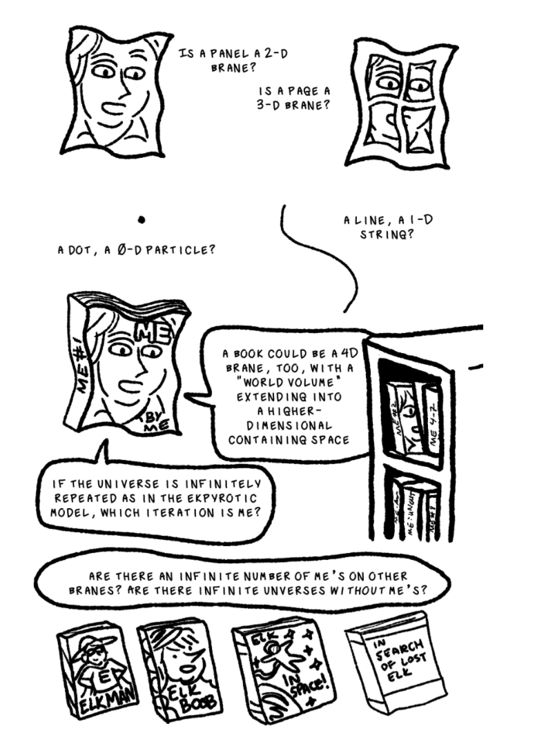 Fig. 6: We see a book page with the author's face drawn on it. He asks, is a panel a 2-D brane? Is a page a 3-D brane? We see another floating page but Elk's face has been segmented into four panels. Next we see a dot and a line. Under the dot it reads, a dot, a 0D particle? Under the line, it reads A line, a 1D string? Then there's a big book with Elk's face on it, called Me #1, by Me, and he says: A book could be a 4-D brane, too, with a world volume extending into a higher-dimensional containing space. We see a bookshelf that the book could be going into that has other books on it. Elk-book says, If the universe is infinitely repeated as in the ekpyrotic model, which iteration is me? A text bubble reads, are there an infinite number of me's on other branes? Are there infinite universes without me's? Below this bubble we see a series of different books of Elk in alternate universes. Elk Man, Elk Boob, Elk in Space, and In Search of Lost Elk.Picture